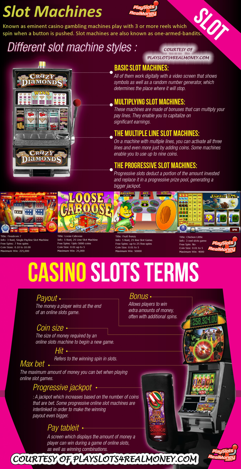 online slots real money game onlin