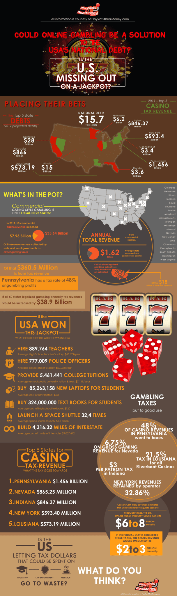 top online casinos us