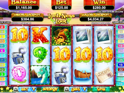 Fruit Loot Slot Machine - Play Real Casino Slots Online