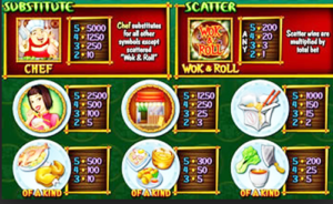 Wok Roll Paytable