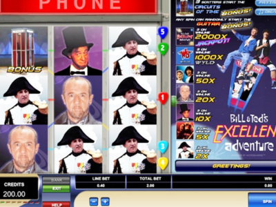Bill & Ted's Excellent Adventure Slots
