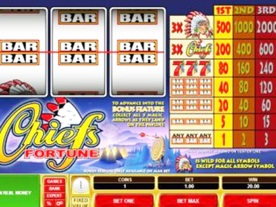Chiefs Fortune Slots