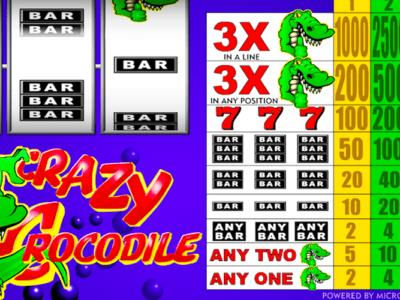 Crazy Crocodile Slots
