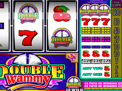 Retro Slots - Play Free Online Slot Machines in Retro Theme