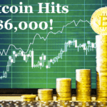 Bitcoin Prices Reaches $7,000 After CME Promises Future Contract