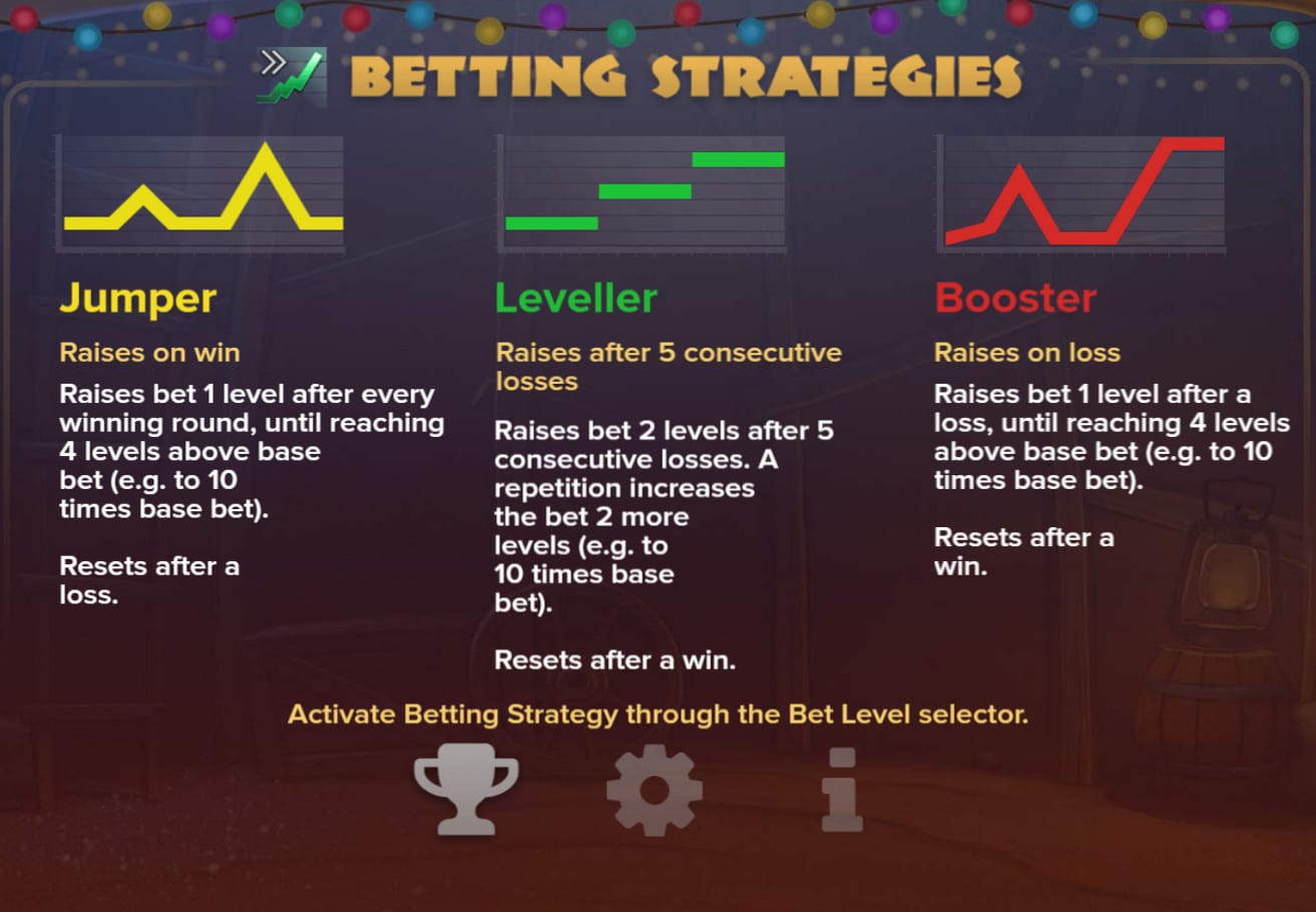 Betting Systems for Slot Machines that Do Not Work | Online Slots