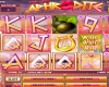 Mighty Aphrodite slots