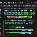 microgaming's progressive jackpot network