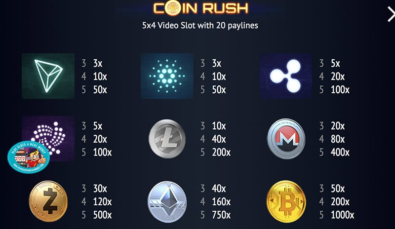 Coin Rush Slots Paytable