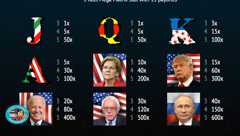 Race For Office Paytable
