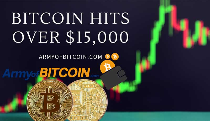 The Price Of Bitcoin ($BTC) Joins Elite Companies In Market Capitalization