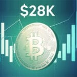 Bitcoin's Current $28K Rally Comes With Future Concerns