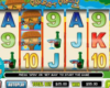 Parrot Party Slot Review, RTP% & Bonuses By WGS
